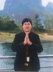 宝马, 54  , Changping