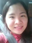 Wina, 26  , Pasig City
