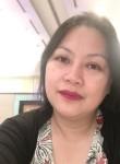 nerriet lozada, 47  , Batangas