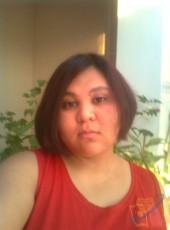 gaku, 32, Kyrgyzstan, Bishkek
