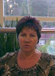 Raisa, 66  , Dubna (MO)