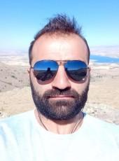 Recep, 37, Turkey, Sereflikochisar