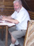 aleksandr, 65  , Kiev