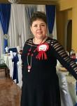 Kudryashka Syu, 51, Odessa