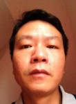 buihoanglinhbg, 37  , Bac Giang