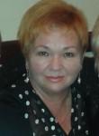 Nadja, 66, Lviv