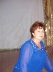 svetlana , 60  , Belyy Yar (Khakasiya)