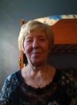 Nadezhda Shkelyev, 70  , Sillamae