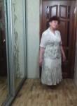 Gloriya, 70  , Nizhniy Novgorod