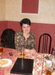Zlata, 50  , Yekaterinburg