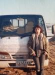 Vitalya, 47  , Raychikhinsk