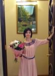 Natalya, 40, Moscow