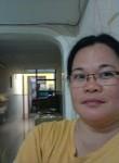 Anna Maria, 49  , Hanoi