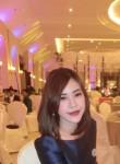 kookkai, 25  , Vientiane