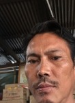 Jigme, 44  , Kathmandu