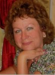 Galina, 66  , Portsmouth