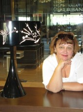 Маргарита, 58, Turkey, Cine