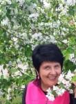 valentine, 55  , Hurzuf