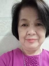 Lynneth, 63, Philippines, Manila