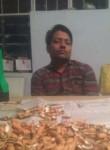 yogesh moond, 23  , Rajgarh (Sadulpur)