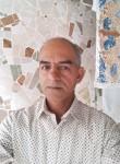 Luiz Carlos Card, 61  , Rio de Janeiro