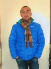 GOShA, 35, Russia, Perm