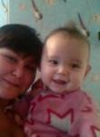 Alisa gadalka, 25  , Barda