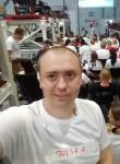 alexkorniev