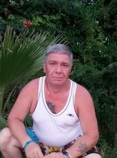ivanovich, 57, Russia, Moscow