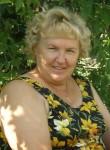 Olga, 65  , Prokhladnyy