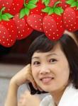 Đức Dũng, 38  , Haiphong