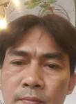 Hung, 45  , Don Luan
