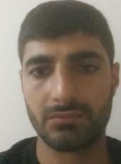 Murat, 18, Turkey, Istanbul