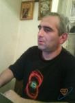 koba, 54  , Gizycko