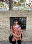 汪友貴, 53  , Taichung