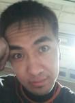 Sayin, 25  , Chirchiq