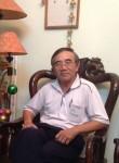 vanthauvn, 69  , Hanoi