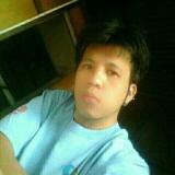 Ehljay, 30  , Batangas