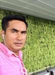 Maung Maung, 46, Yangon
