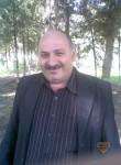 ramizabasov