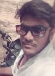 Ananth, 23  , Madurai