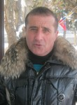 ivanov197211