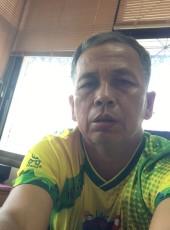 M.Rus, 29, Malaysia, Kota Bharu