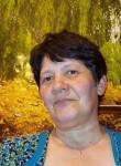 irina, 50  , Ulyanovsk