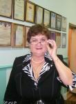 Raisa , 68  , Astrakhan