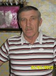 Витя, 68  , Parfino