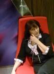 Nadezhda , 66  , Sortavala