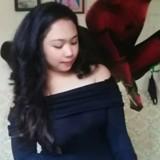 Jessa, 25  , Pasig City