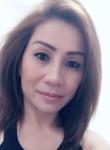 aom, 43  , Manama