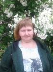 Yuliya, 26, Zavodoukovsk